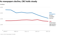 Chart - CBC vs newspapers